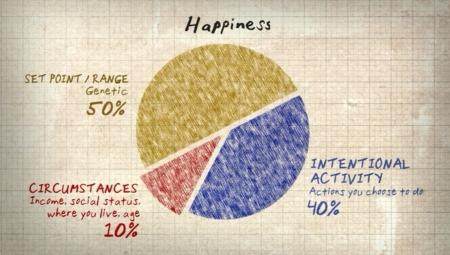 Happy Pie